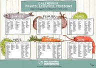 Calendrier des fruits, légumes et poissons de saison